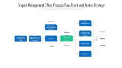 Project Management Office Process Flow Chart With Action Strategy Graphics PDF