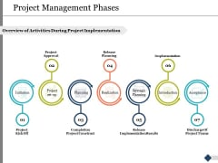 Project Management Phases Ppt PowerPoint Presentation Model Designs