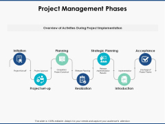 Project Management Phases Strategy Ppt PowerPoint Presentation Infographic Template Visuals