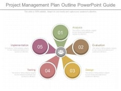 Project Management Plan Outline Powerpoint Guide