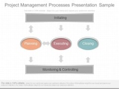 Project Management Processes Presentation Sample