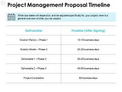 Project Management Proposal Timeline Ppt PowerPoint Presentation Sample