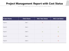 Project Management Report With Cost Status Ppt PowerPoint Presentation File Background PDF