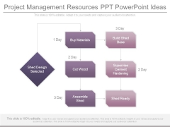 Project Management Resources Ppt Powerpoint Ideas