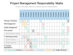Project Management Responsibility Matrix Ppt PowerPoint Presentation Infographic Template Templates