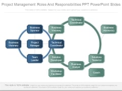 Project Management Roles And Responsibilities Ppt Powerpoint Slides