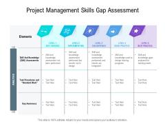 Project Management Skills Gap Assessment Ppt PowerPoint Presentation Model Influencers