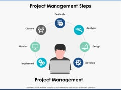 Project Management Steps Marketing Ppt PowerPoint Presentation Show Samples
