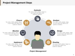 Project Management Steps Ppt PowerPoint Presentation Gallery Clipart Images