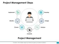 Project Management Steps Ppt PowerPoint Presentation Summary Vector