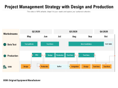 Project Management Strategy With Design And Production Ppt PowerPoint Presentation Styles File Formats PDF