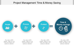 Project Management Time And Money Saving Ppt PowerPoint Presentation Gallery Introduction