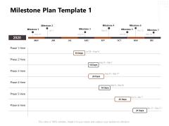 Project Management Timeline Milestone Plan Template 2020 Ppt Inspiration Guidelines PDF