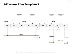 Project Management Timeline Milestone Plan Template Phase Ppt Gallery Slideshow PDF
