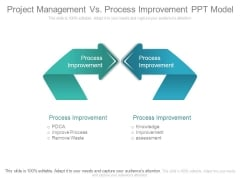 Project Management Vs Process Improvement Ppt Model