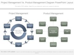 Project Management Vs Product Management Diagram Powerpoint Layout