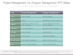 Project Management Vs Program Management Ppt Slides