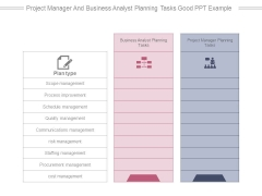 Project Manager And Business Analyst Planning Tasks Good Ppt Example