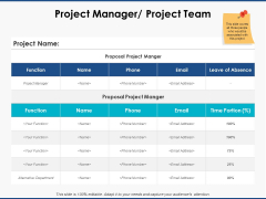 Project Manager Project Team Management Ppt PowerPoint Presentation Infographics Background