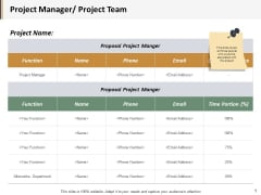 Project Manager Project Team Ppt PowerPoint Presentation Gallery Design Inspiration