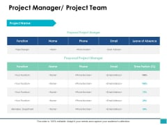 Project Manager Project Team Ppt PowerPoint Presentation Gallery Format Ideas