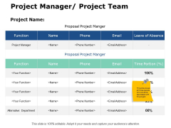 Project Manager Project Team Ppt PowerPoint Presentation Gallery Shapes