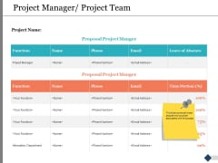 Project Manager Project Team Ppt PowerPoint Presentation Ideas Elements
