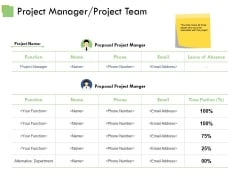 Project Manager Project Team Ppt PowerPoint Presentation Infographics Maker