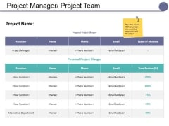 Project Manager Project Team Ppt PowerPoint Presentation Inspiration Layouts