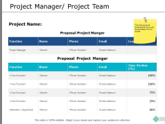 Project Manager Project Team Ppt PowerPoint Presentation Slides Format