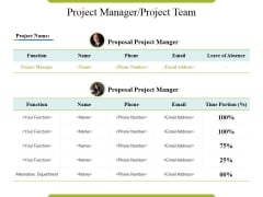 Project Manager Project Team Ppt PowerPoint Presentation Slides Show