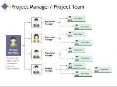 Project Manager Project Team Template 2 Ppt PowerPoint Presentation Styles Graphic Tips