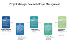 Project Manager Role With Scope Management Ppt PowerPoint Presentation Icon Professional PDF
