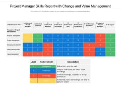 Project Manager Skills Report With Change And Value Management Ppt PowerPoint Presentation Infographic Template Format Ideas PDF