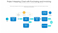 Project Mapping Chart With Purchasing And Invoicing Ppt Inspiration Smartart PDF