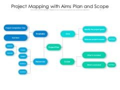 Project Mapping With Aims Plan And Scope Ppt PowerPoint Presentation File Objects PDF