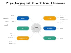 Project Mapping With Current Status Of Resources Ppt PowerPoint Presentation Gallery Smartart PDF