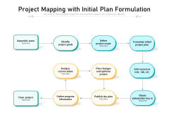 Project Mapping With Initial Plan Formulation Ppt PowerPoint Presentation File Graphics Tutorials PDF