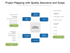 Project Mapping With Quality Assurance And Scope Ppt PowerPoint Presentation File Background Designs PDF