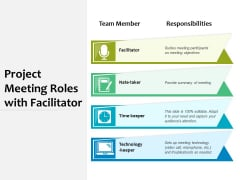 Project Meeting Roles With Facilitator Ppt PowerPoint Presentation File Infographics PDF