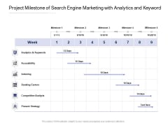 Project Milestone Of Search Engine Marketing With Analytics And Keyword Ppt PowerPoint Presentation Gallery Graphics Download PDF