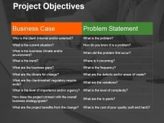 Project Objectives Template 2 Ppt PowerPoint Presentation Example