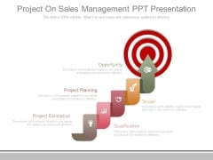 Project On Sales Management Ppt Presentation