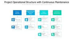 Project Operational Structure With Continuous Maintenance Ppt PowerPoint Presentation File Design Ideas PDF