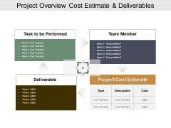 Project Overview Cost Estimate And Deliverables Ppt PowerPoint Presentation Summary Mockup