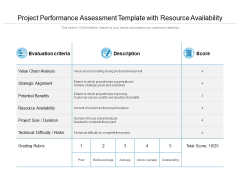Project Performance Assessment Template With Resource Availability Ppt PowerPoint Presentation Slides Gridlines