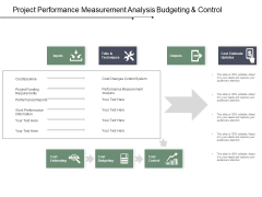 Project Performance Measurement Analysis Budgeting And Control Ppt PowerPoint Presentation Outline Format