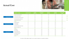 Project Performance Metrics Actual Cost Ppt Pictures PDF