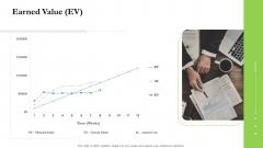 Project Performance Metrics Earned Value EV Ppt Model Guidelines PDF