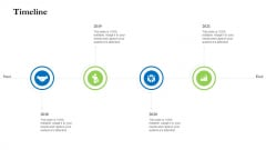 Project Performance Metrics Timeline Ppt Icon Outline PDF